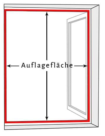Auflagefläche Fenster