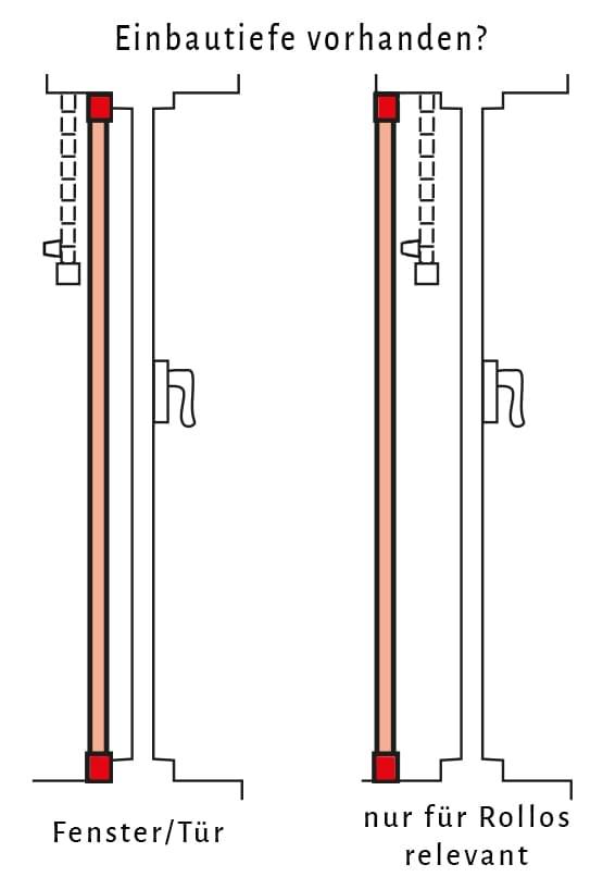 Einbautiefe Fenster Türen